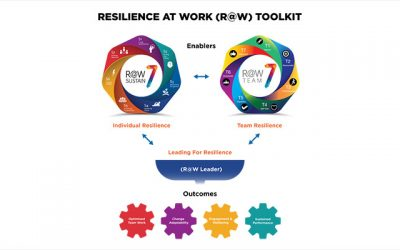 Resilience at Work (R@W) Toolkit
